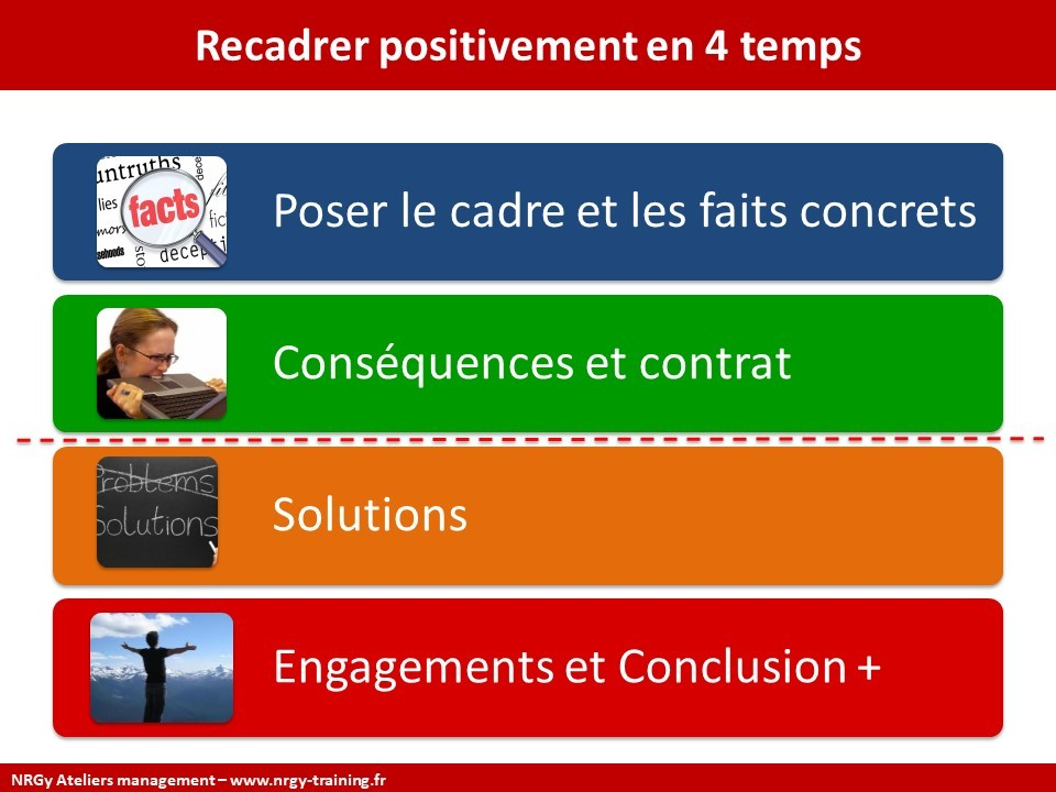 recadrer positivement un collaborateur